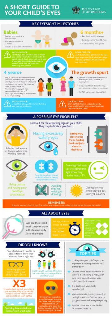 the college of optometrists infographic about child eyesight